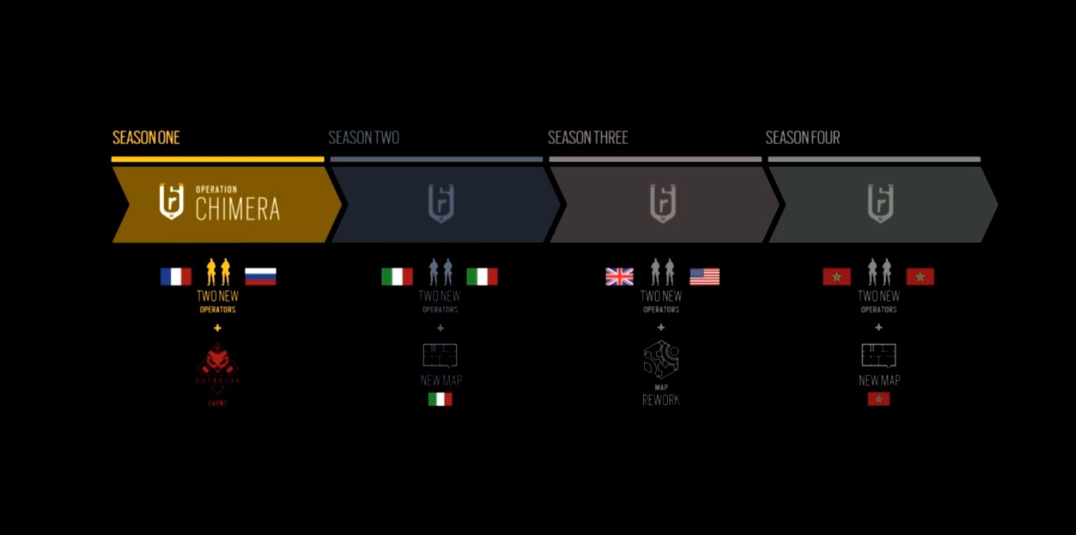 Year 3 Roadmap